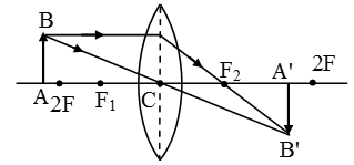 Image-Formation-By-Concave-And-Convex-Lenses-3