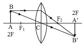 Image-Formation-By-Concave-And-Convex-Lenses-4