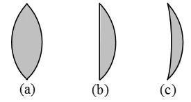 convex-lenses