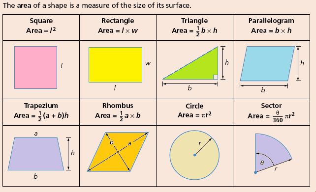 RS Aggarwal Class 10 Solutions Perimeter and Areas of Plane ...