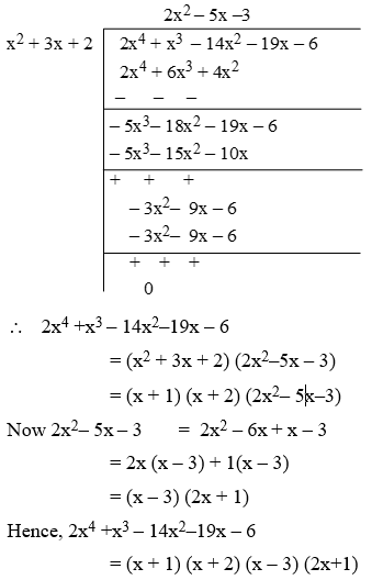 Factorization Of Polynomials Using Factor Theorem 2