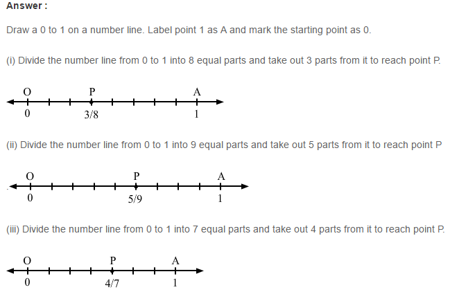 Fraction RS Aggarwal Class 6 Maths Solutions Exercise 5A 13.1