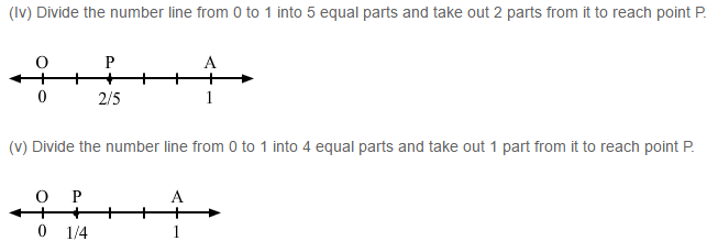 Fraction RS Aggarwal Class 6 Maths Solutions Exercise 5A 13.2