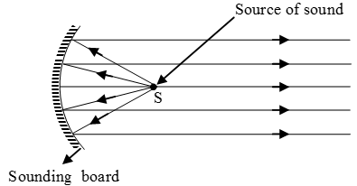 Sound-Boards-and-Curved-Ceiling