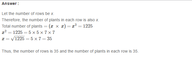 Squares and Square Roots RS Aggarwal Class 8 Maths Solutions Exercise 3D 15.1