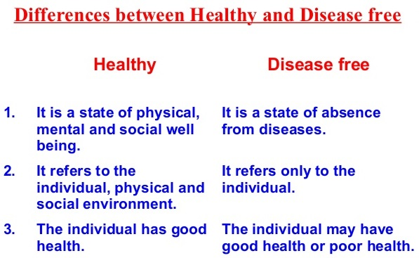 What is the Difference between Healthy and Disease free ...