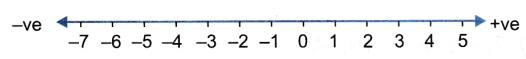 integer-examples-2