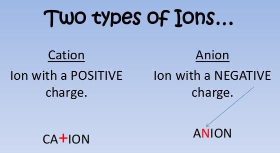 types-ions-1.jpg
