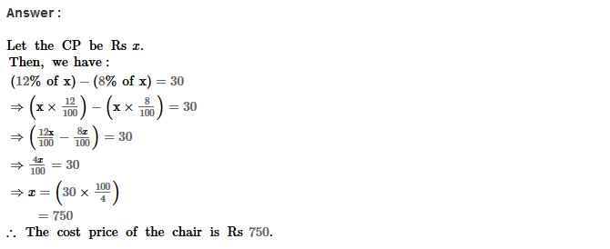 Profit and Loss RS Aggarwal Class 8 Maths Solutions CCE Test Paper 3.1