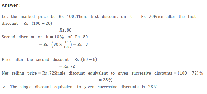 Profit and Loss RS Aggarwal Class 8 Maths Solutions CCE Test Paper 5.1