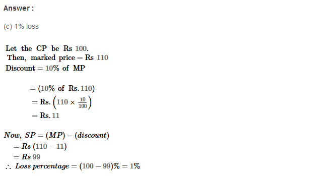 Profit and Loss RS Aggarwal Class 8 Maths Solutions Ex 10D 20.1