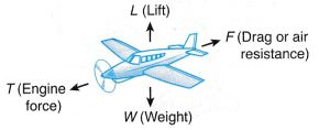What Are The Effects Of Force On An Object 6