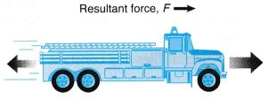 What Are The Effects Of Force On An Object 8