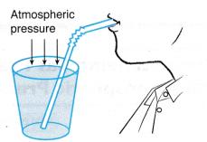 What is Atmospheric Pressure 1