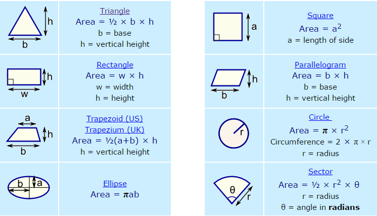 The Area Of Plane Figures Example Problems with Solutions Archives - A ...
