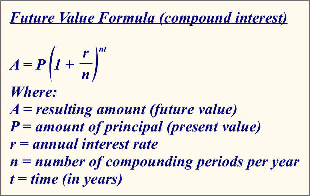 Present Value of an Annuity Formula Derivation