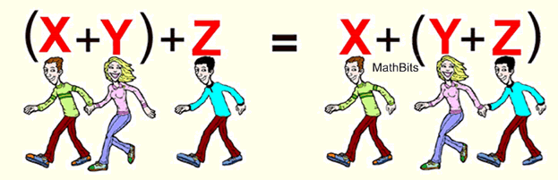 Hints for Remembering the Properties of Real Numbers 2