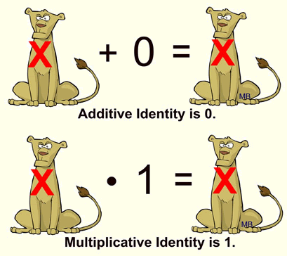 Hints for Remembering the Properties of Real Numbers 3