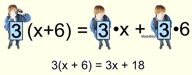 Hints for Remembering the Properties of Real Numbers 5