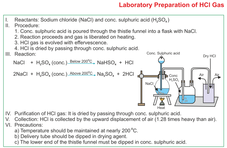 reaction of lead oxide with hydrochloric acid Reaction guidelines  solid lead (ii) carbonate is  equal volumes of equimolar solutions of disodium hydrogen phosphate and hydrochloric acid are mixed hpo 4.