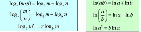 Logarithmic Equations 1