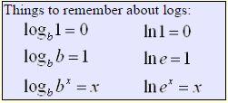 Logarithmic Equations 2