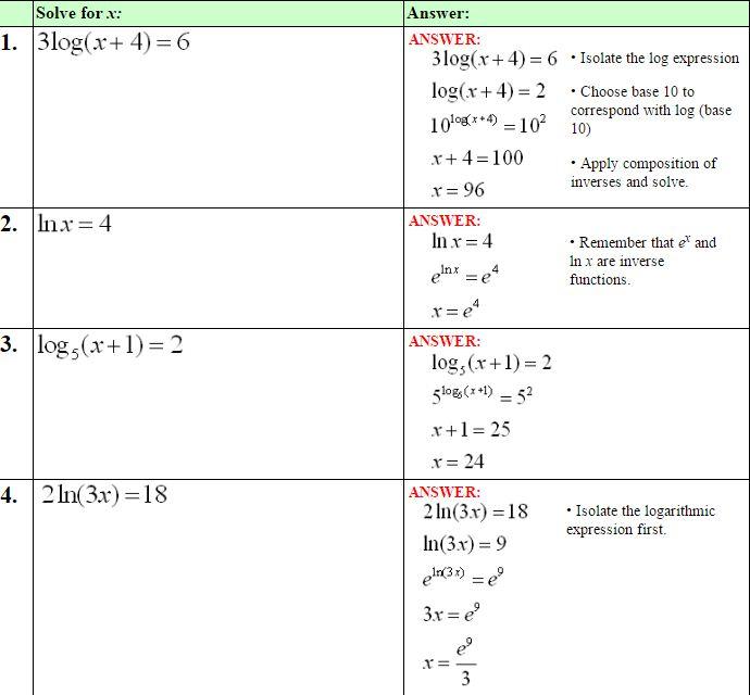 Logarithmic Equations 3