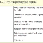Solving Quadratic Equations by Completing the Square 1
