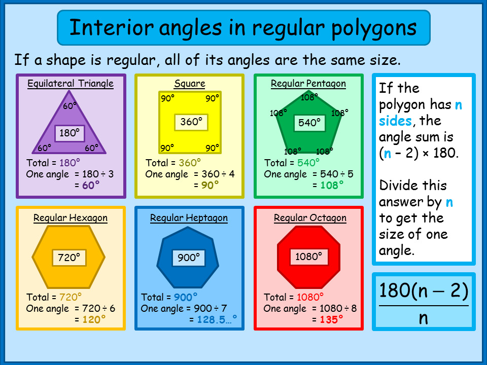 Interior angles of regular polygons a plus topper for Exterior angles of a polygon formula