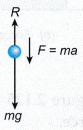 Analysing Forces in Equilibrium 11