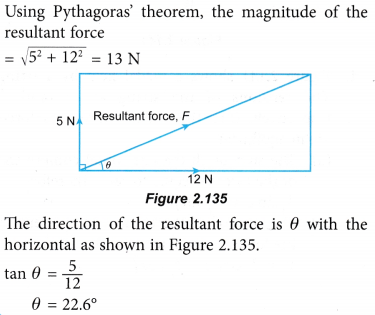 Analysing Forces in Equilibrium 23