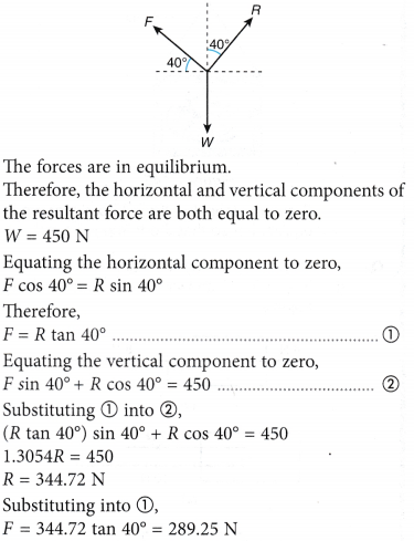 Analysing Forces in Equilibrium 34