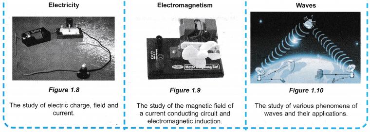 Understanding Physics 9