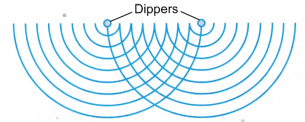 Analysing Interference of Waves 1