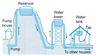 Applications of Pressure in Liquids 1
