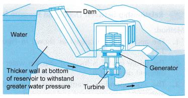 Applications of Pressure in Liquids 2