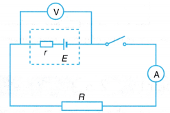 Electromotive Force, Internal Resistance Potential Difference of a Cell Battery 1