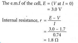 Electromotive Force and Internal Resistance Sample Problems 3