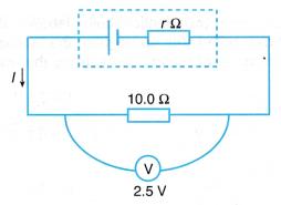 Electromotive Force and Internal Resistance Sample Problems