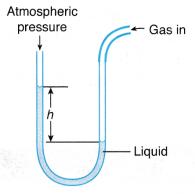 Gas Pressure 3