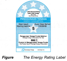 Power Rating and Energy Consumption of Various Electrical Appliances 3