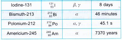 Radioactive Isotope 3