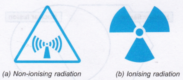 Realising the Importance of Proper Management of Radioactive Substances 1