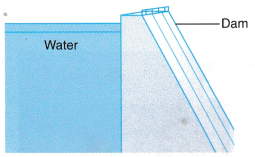 Reduce the Effects of Pressure in Liquids 1