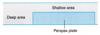 Refraction of Plane Waves Experiment 3