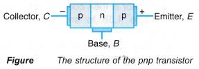 Transistor 3