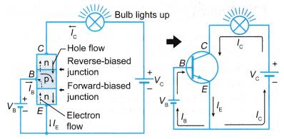 Transistor 6