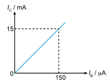 Transistor as a Current Amplifier 5