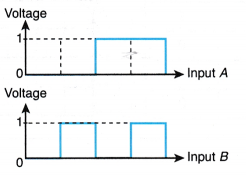 Truth Tables for Logic Gates 3
