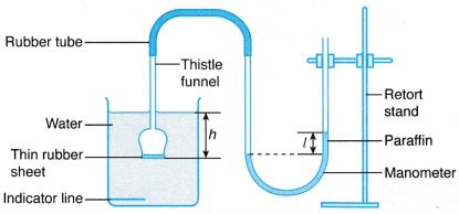 Understanding Pressure in Liquids 3